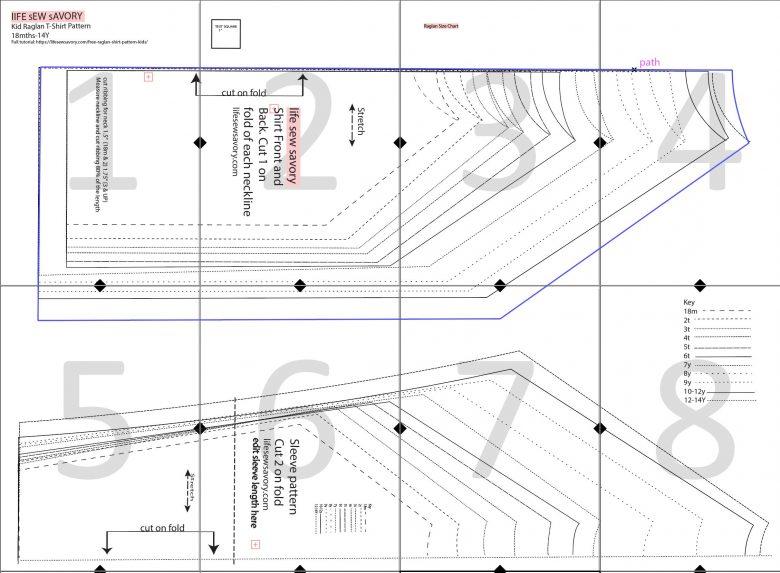 raglan layout guide